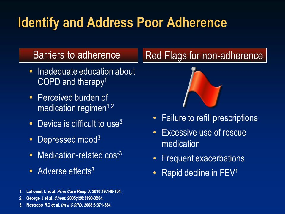 Identify and Address Poor Adherence