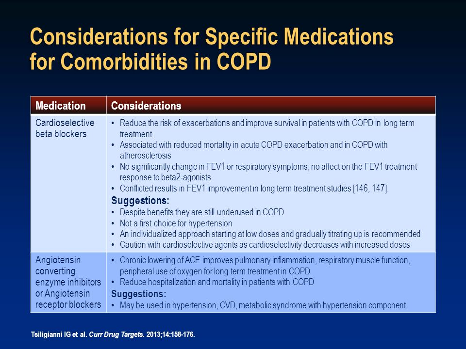 Considerations for Specific Medications for Comorbidities in COPD