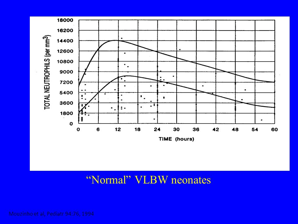 Normal VLBW neonates