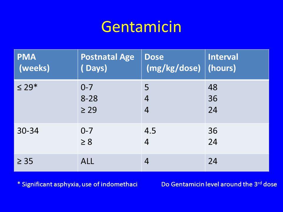 Gentamicin PMA (weeks) Postnatal Age ( Days) Dose (mg/kg/dose)