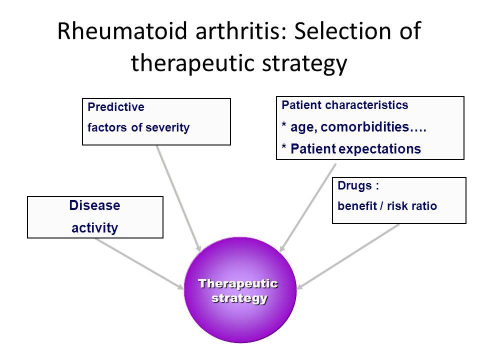 Rheumatoid arthritis: Selection of therapeutic strategy