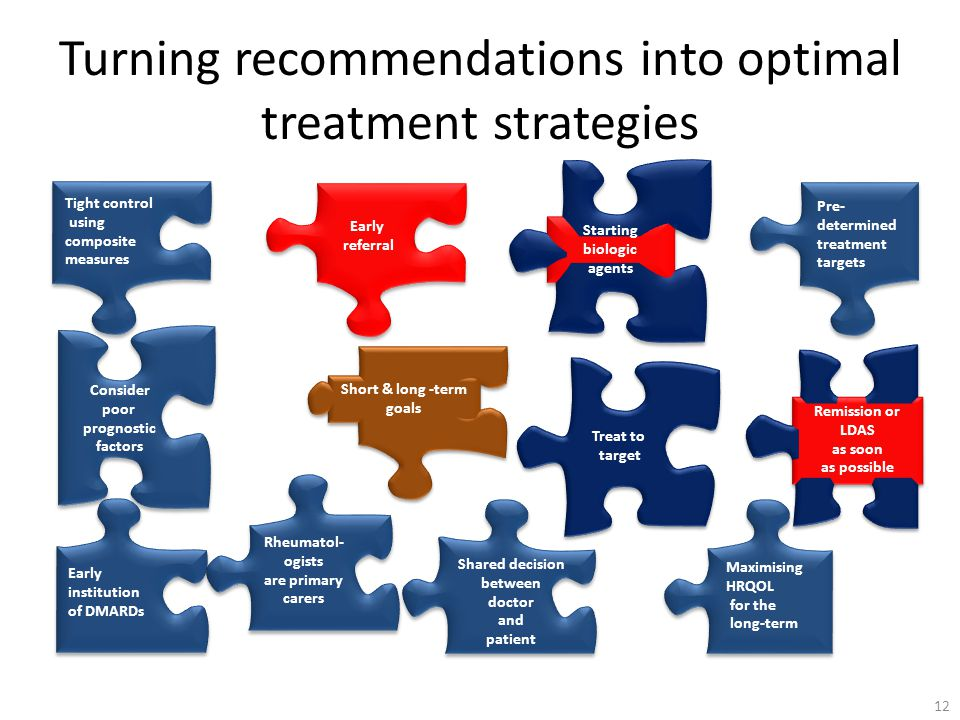 Turning recommendations into optimal treatment strategies