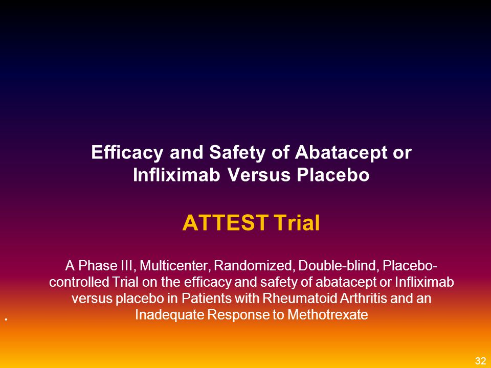 Efficacy and Safety of Abatacept or Infliximab Versus Placebo ATTEST Trial A Phase III, Multicenter, Randomized, Double-blind, Placebo-controlled Trial on the efficacy and safety of abatacept or Infliximab versus placebo in Patients with Rheumatoid Arthritis and an Inadequate Response to Methotrexate
