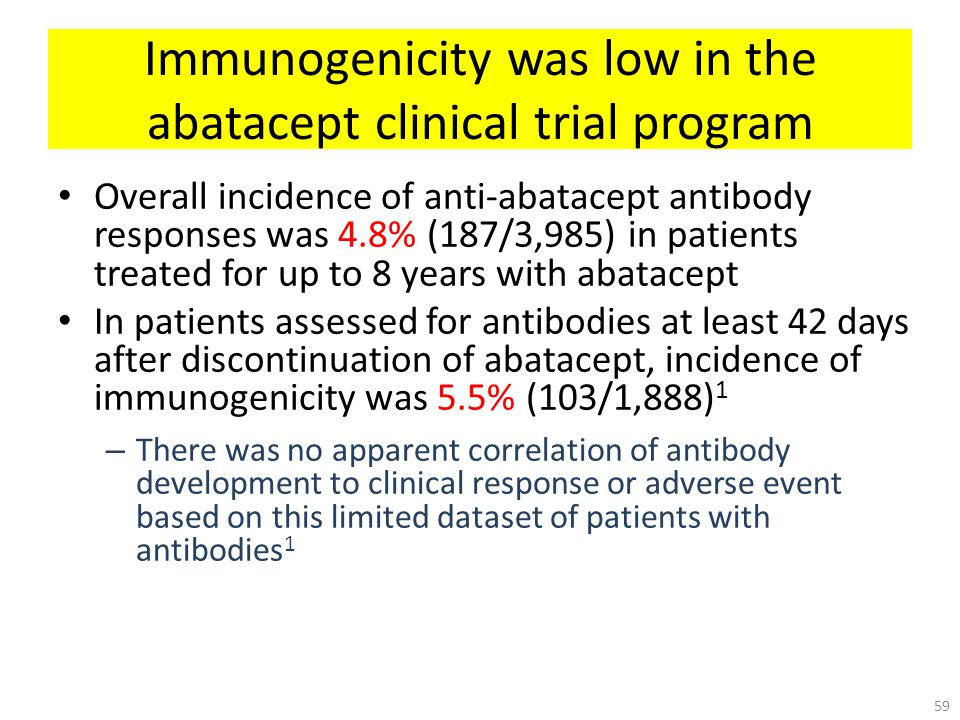 Immunogenicity was low in the abatacept clinical trial program
