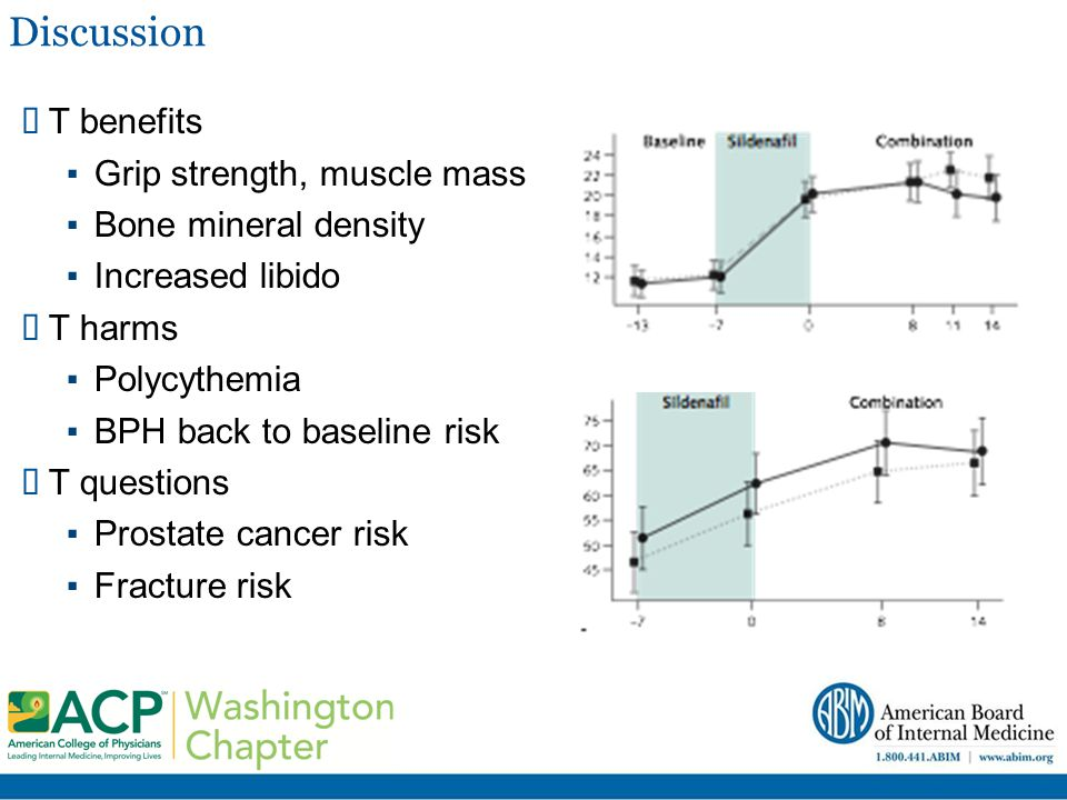 Discussion T benefits Grip strength, muscle mass Bone mineral density