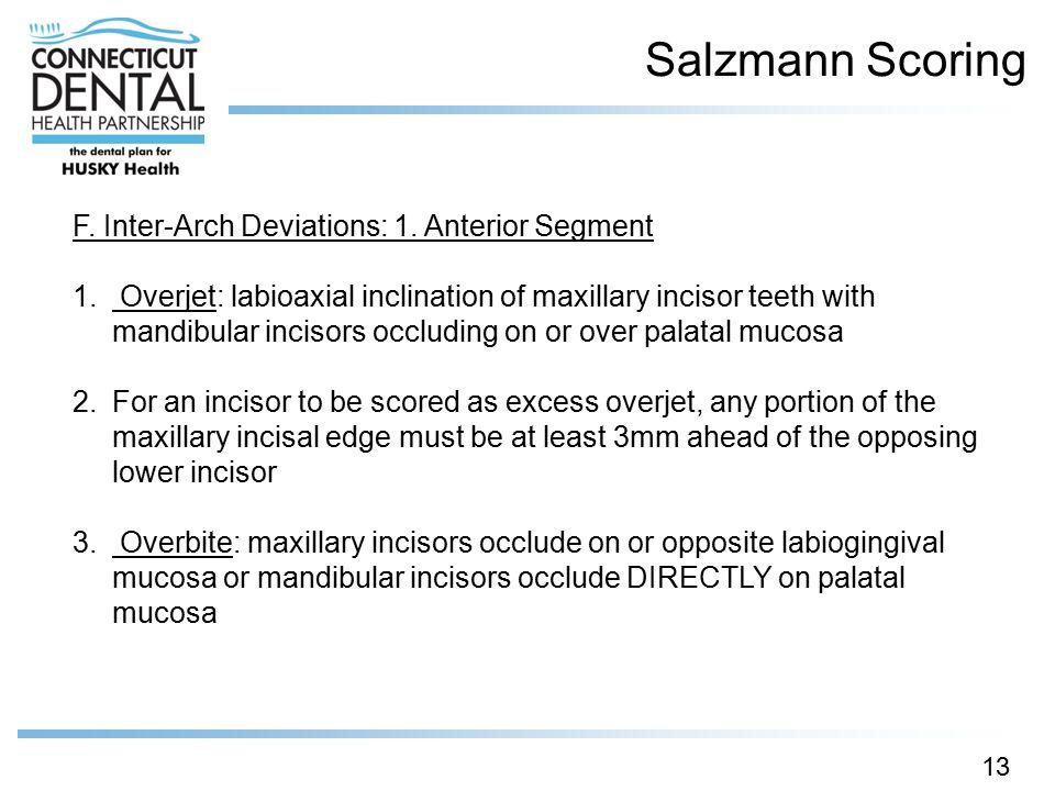 Salzmann Scoring F. Inter-Arch Deviations: 1. Anterior Segment