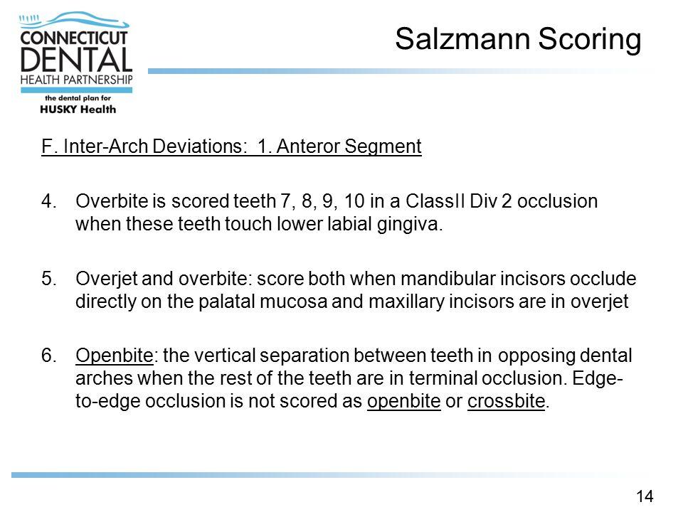 Salzmann Scoring F. Inter-Arch Deviations: 1. Anteror Segment