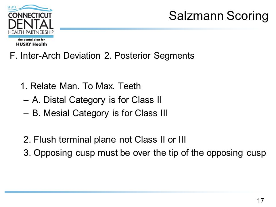 Salzmann Scoring 1. Relate Man. To Max. Teeth
