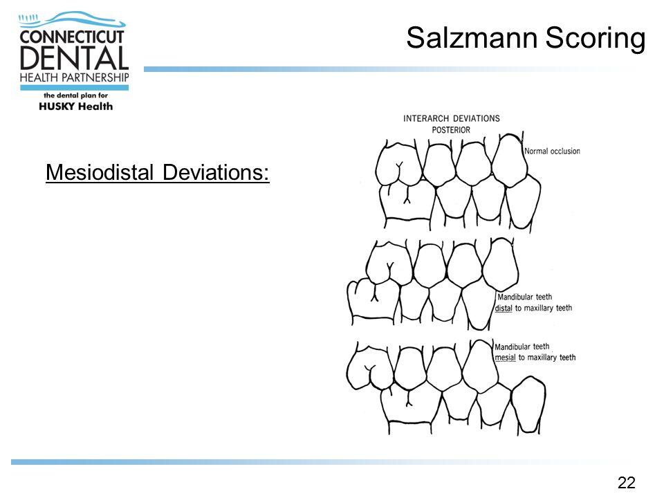 Salzmann Scoring Mesiodistal Deviations: