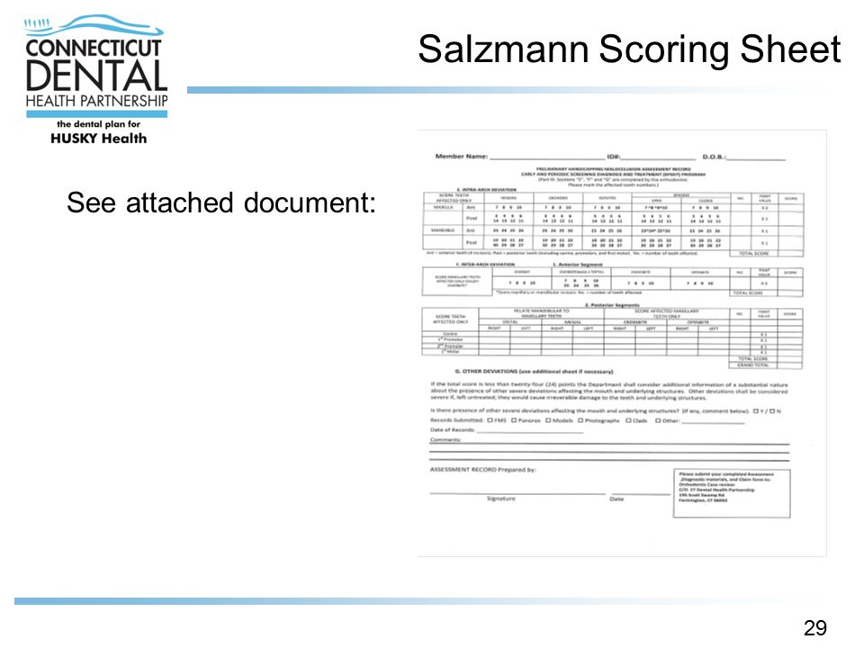 Salzmann Scoring Sheet