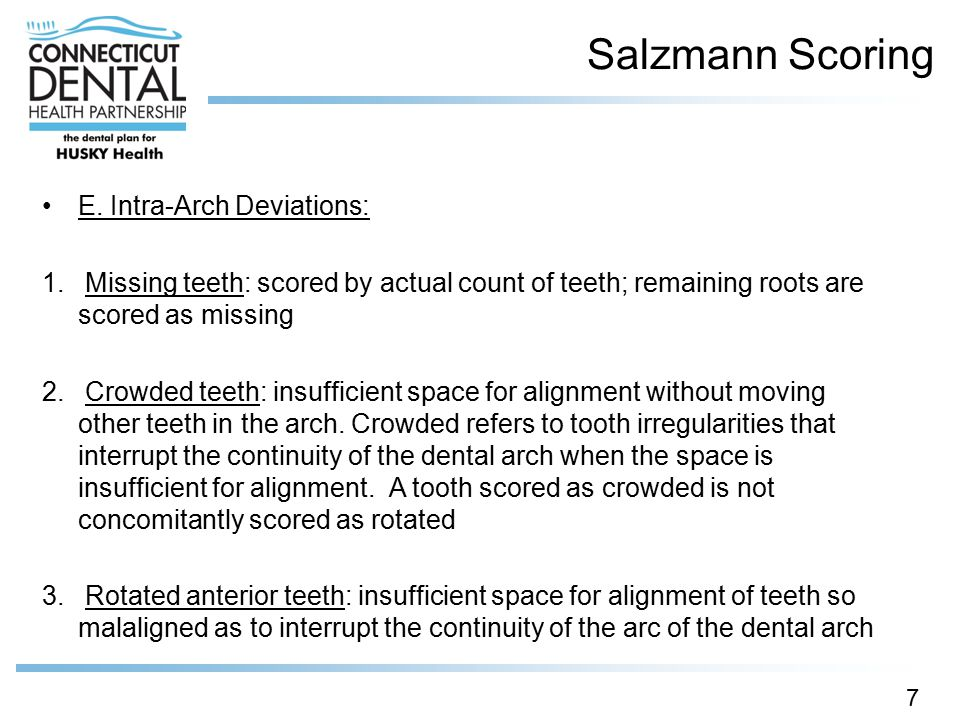 Salzmann Scoring E. Intra-Arch Deviations: