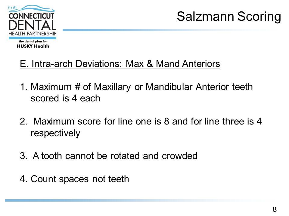 Salzmann Scoring E. Intra-arch Deviations: Max & Mand Anteriors
