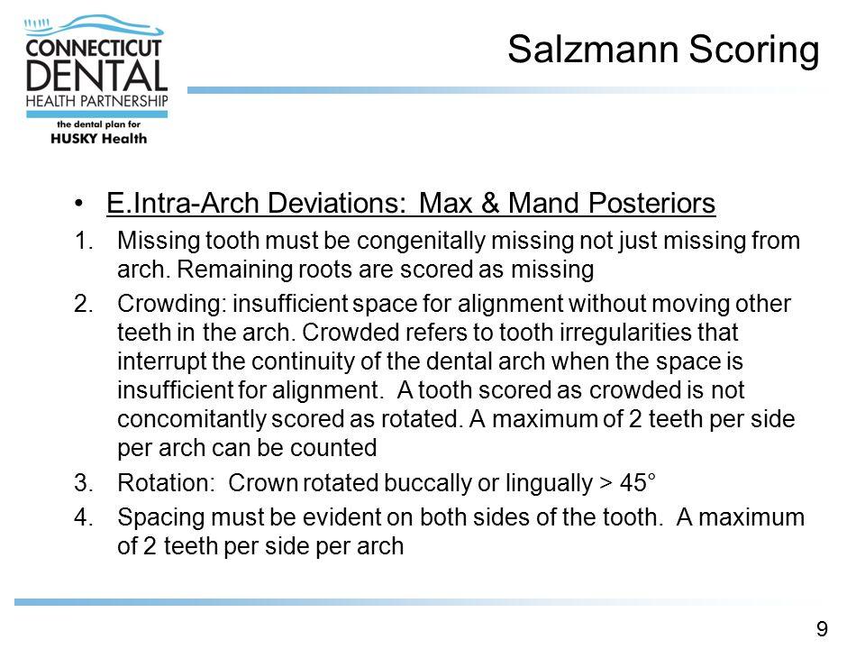 Salzmann Scoring E.Intra-Arch Deviations: Max & Mand Posteriors
