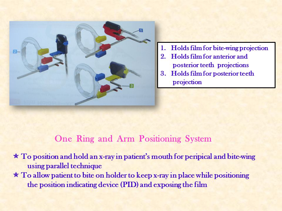 One Ring and Arm Positioning System