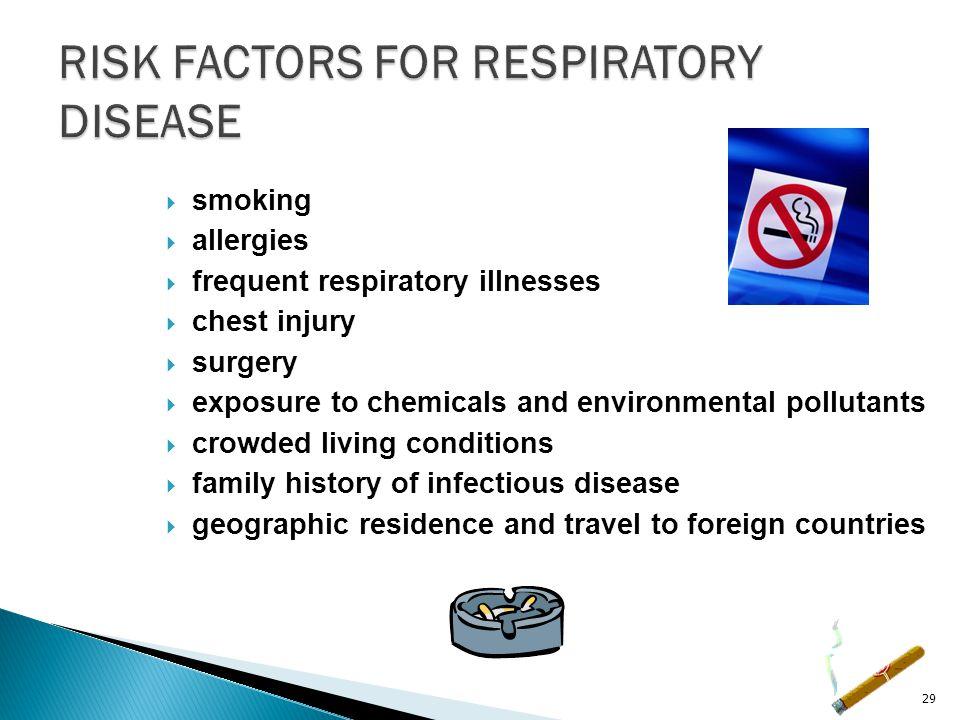 RISK FACTORS FOR RESPIRATORY DISEASE