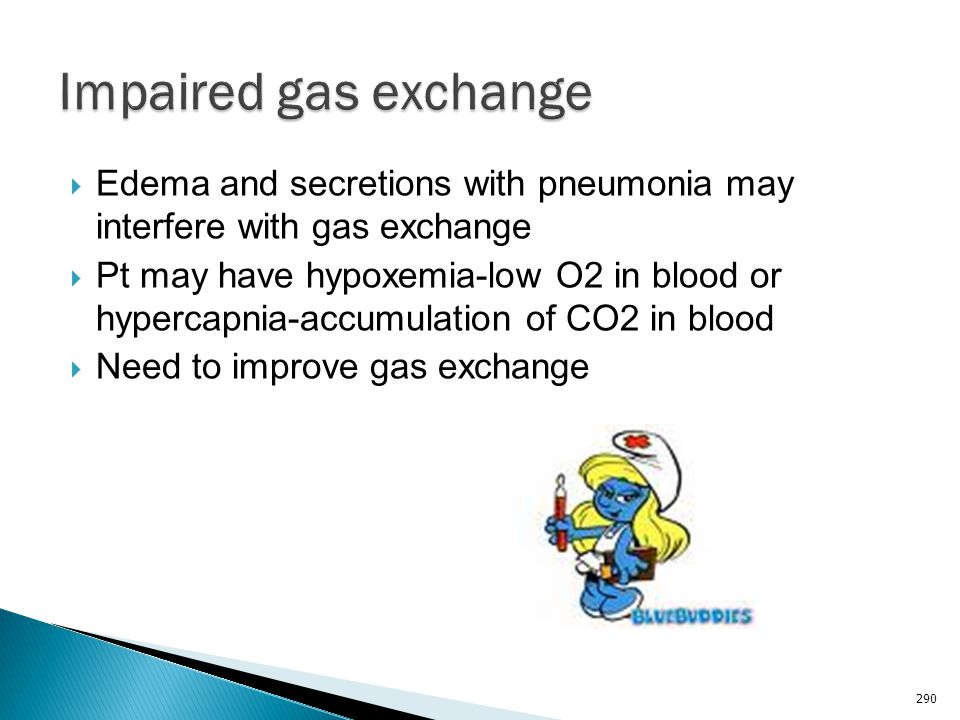 Impaired gas exchange Edema and secretions with pneumonia may interfere with gas exchange.