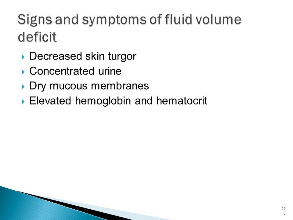 Signs and symptoms of fluid volume deficit
