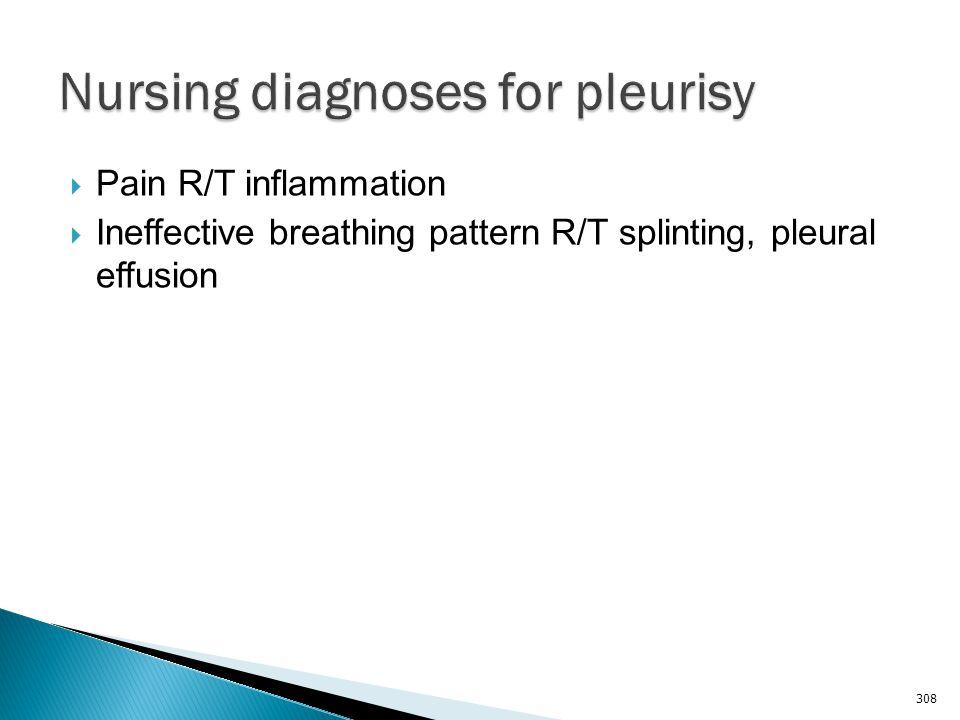 Nursing diagnoses for pleurisy