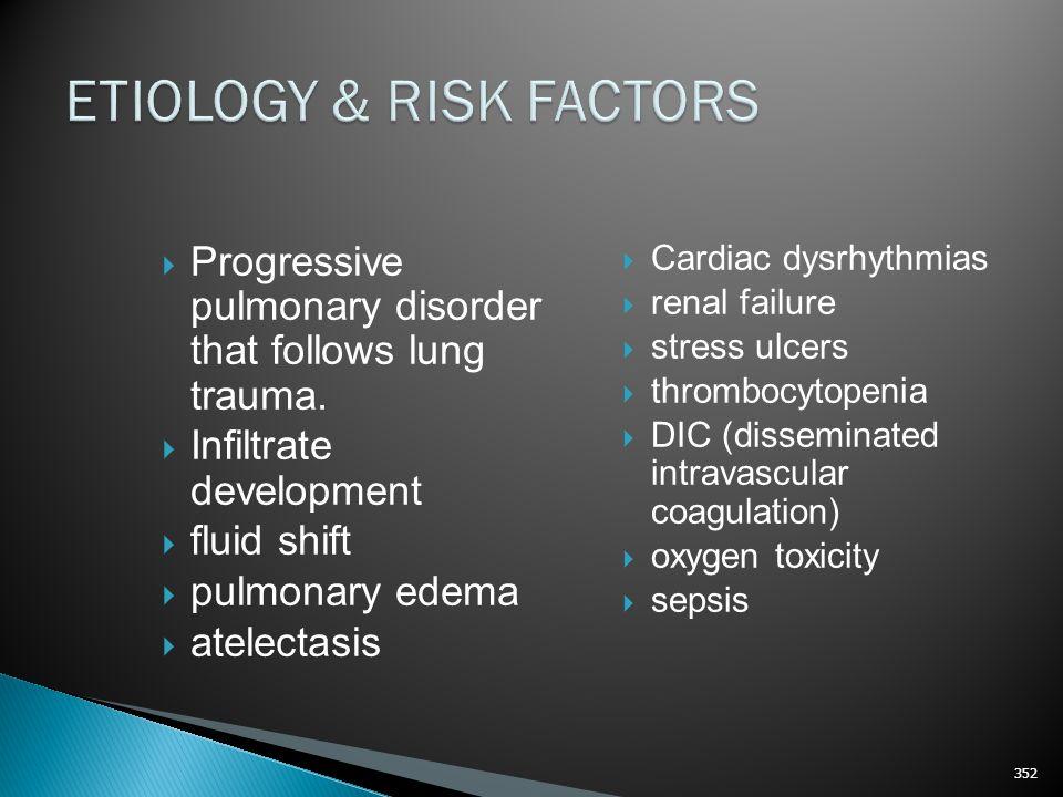 ETIOLOGY & RISK FACTORS