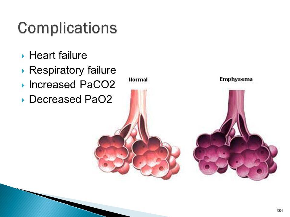 Complications Heart failure Respiratory failure Increased PaCO2