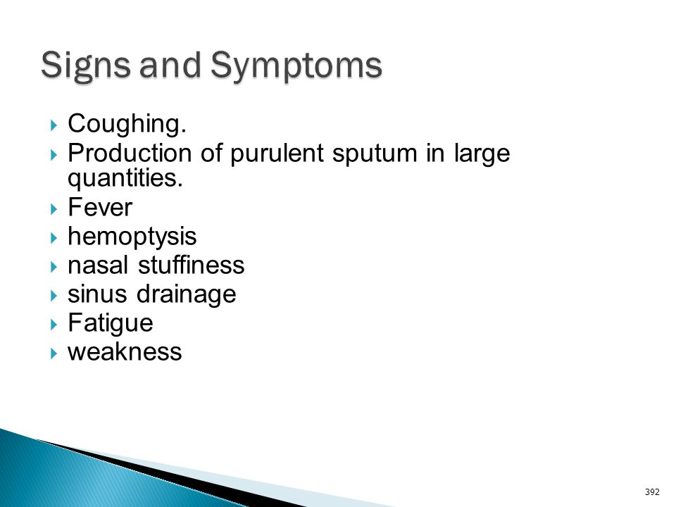 Signs and Symptoms Coughing.