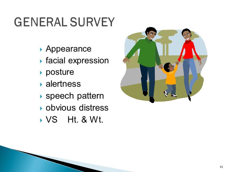 GENERAL SURVEY alertness speech pattern obvious distress VS Ht. & Wt.