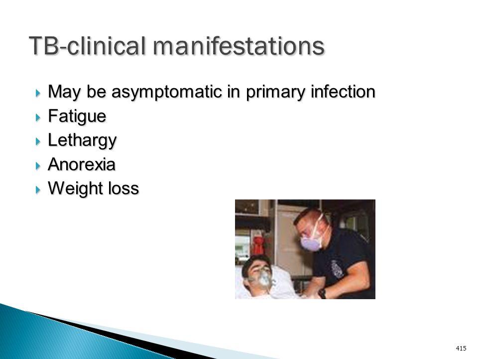 TB-clinical manifestations
