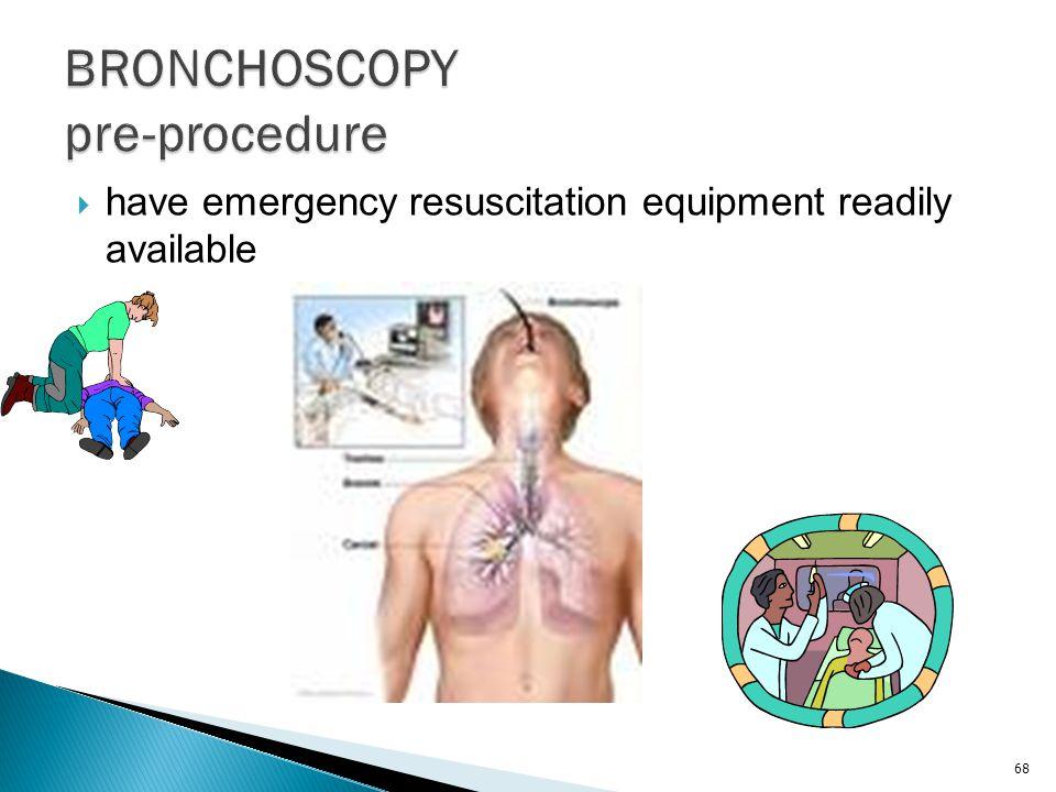 BRONCHOSCOPY pre-procedure