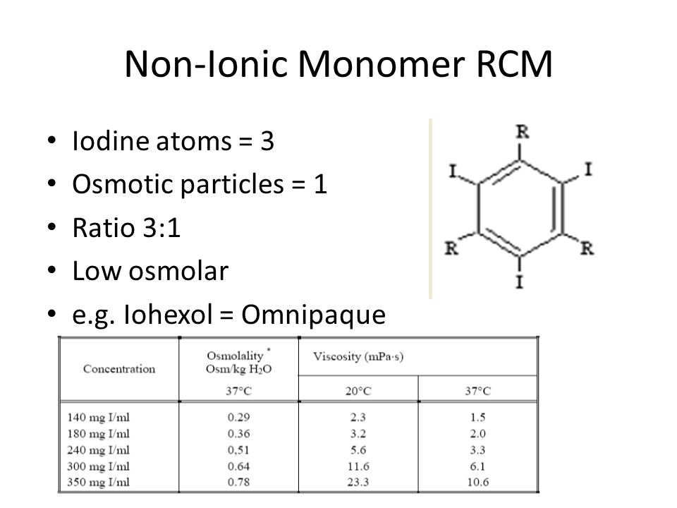 Non-Ionic Monomer RCM Iodine atoms = 3 Osmotic particles = 1 Ratio 3:1