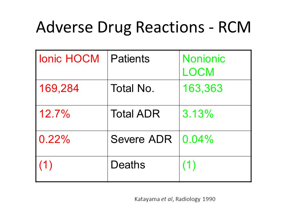 Adverse Drug Reactions - RCM