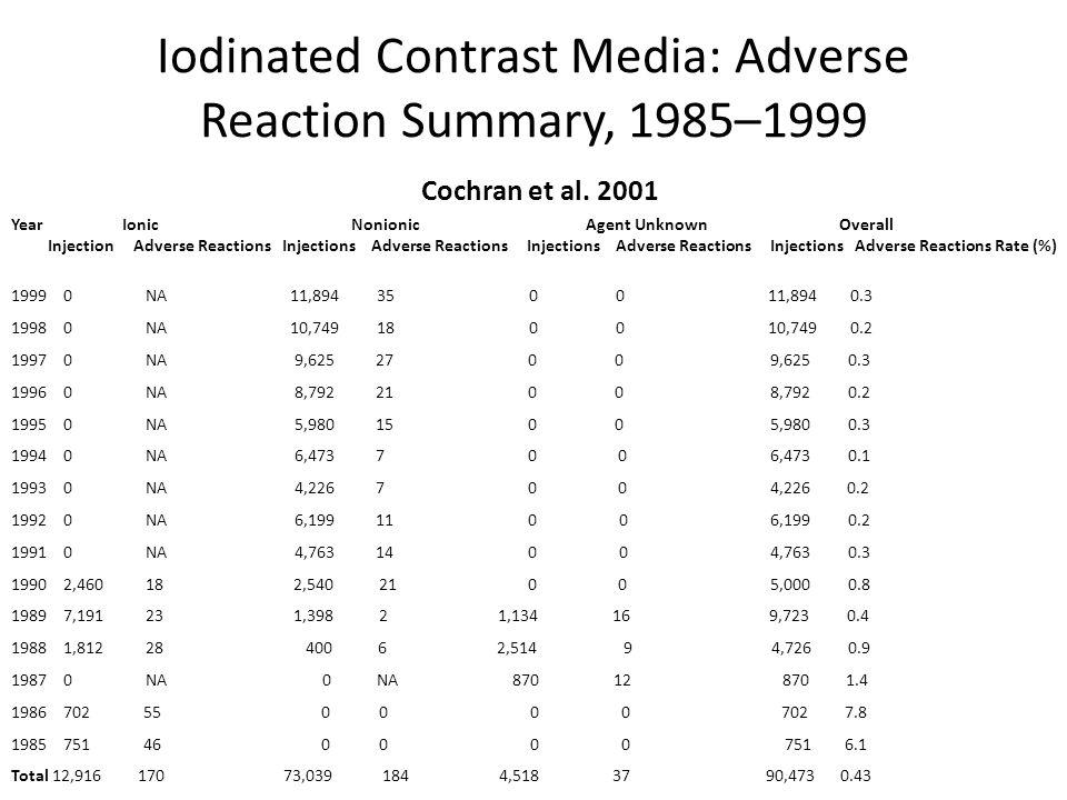 Iodinated Contrast Media: Adverse Reaction Summary, 1985–1999 Cochran et al. 2001