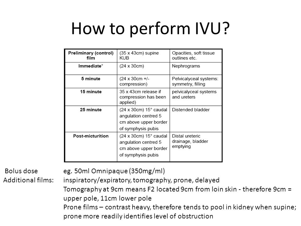 How to perform IVU Bolus dose eg. 50ml Omnipaque (350mg/ml)
