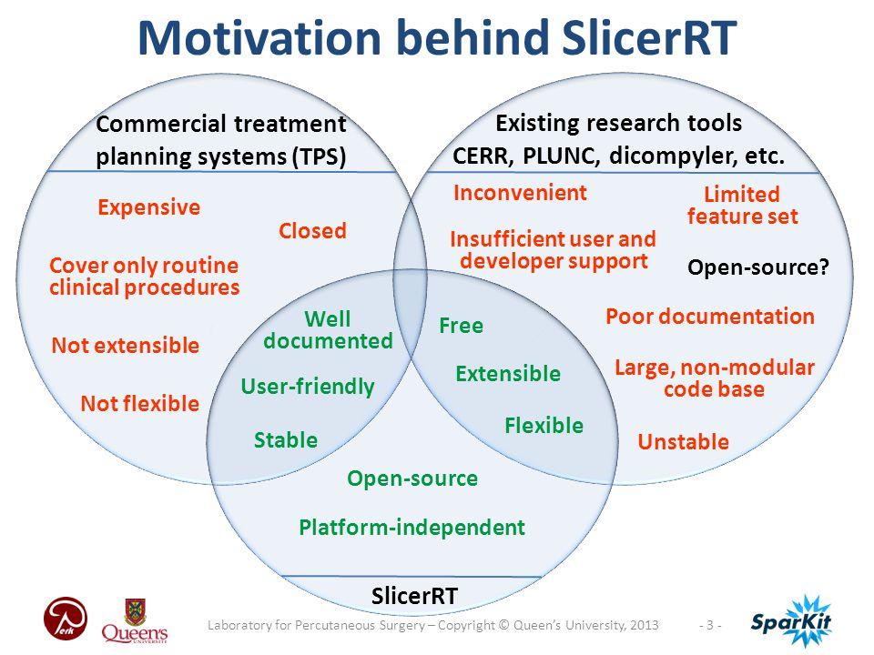 Motivation behind SlicerRT