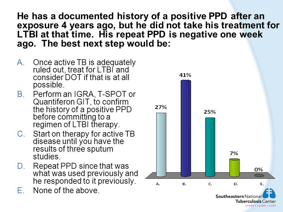 He has a documented history of a positive PPD after an exposure 4 years ago, but he did not take his treatment for LTBI at that time. His repeat PPD is negative one week ago. The best next step would be: