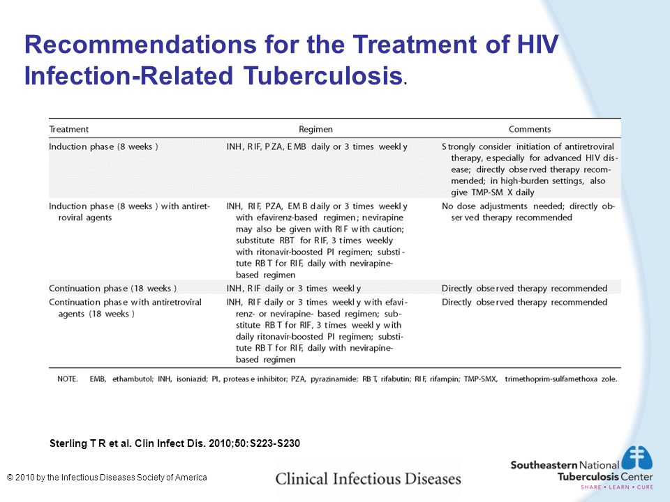 Recommendations for the Treatment of HIV Infection-Related Tuberculosis.