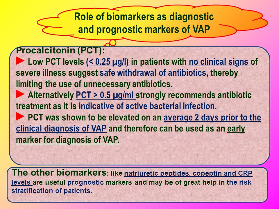 Role of biomarkers as diagnostic and prognostic markers of VAP