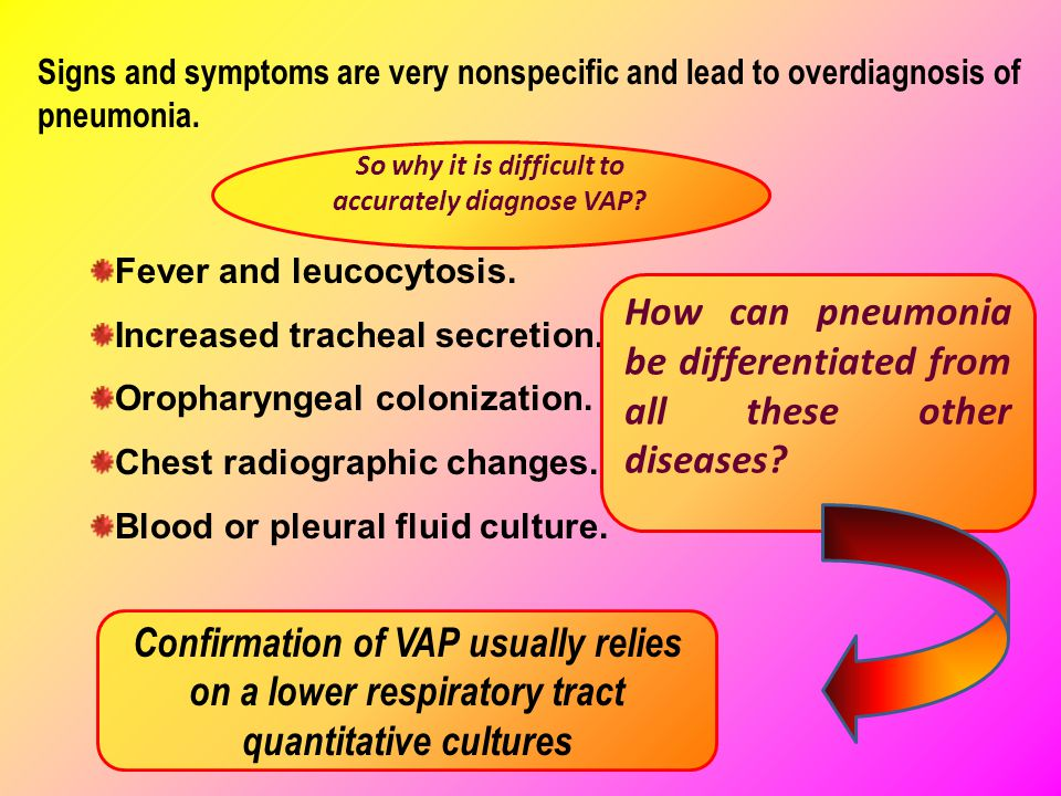 So why it is difficult to accurately diagnose VAP