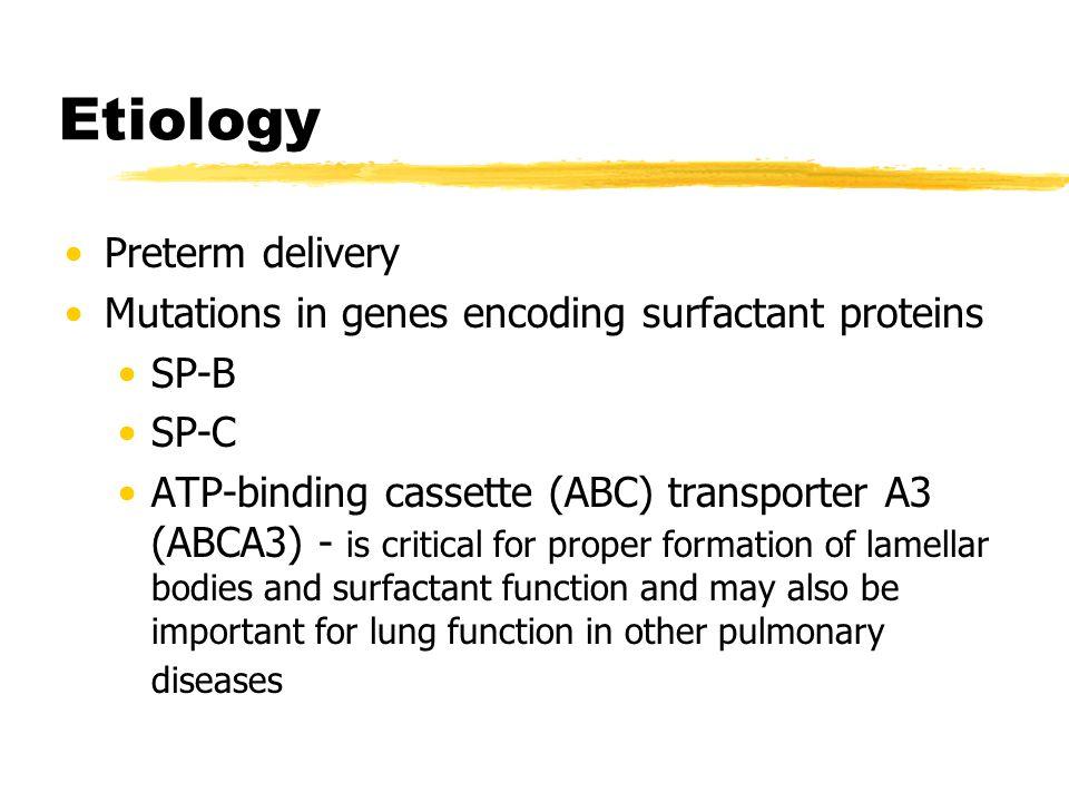 Etiology Preterm delivery