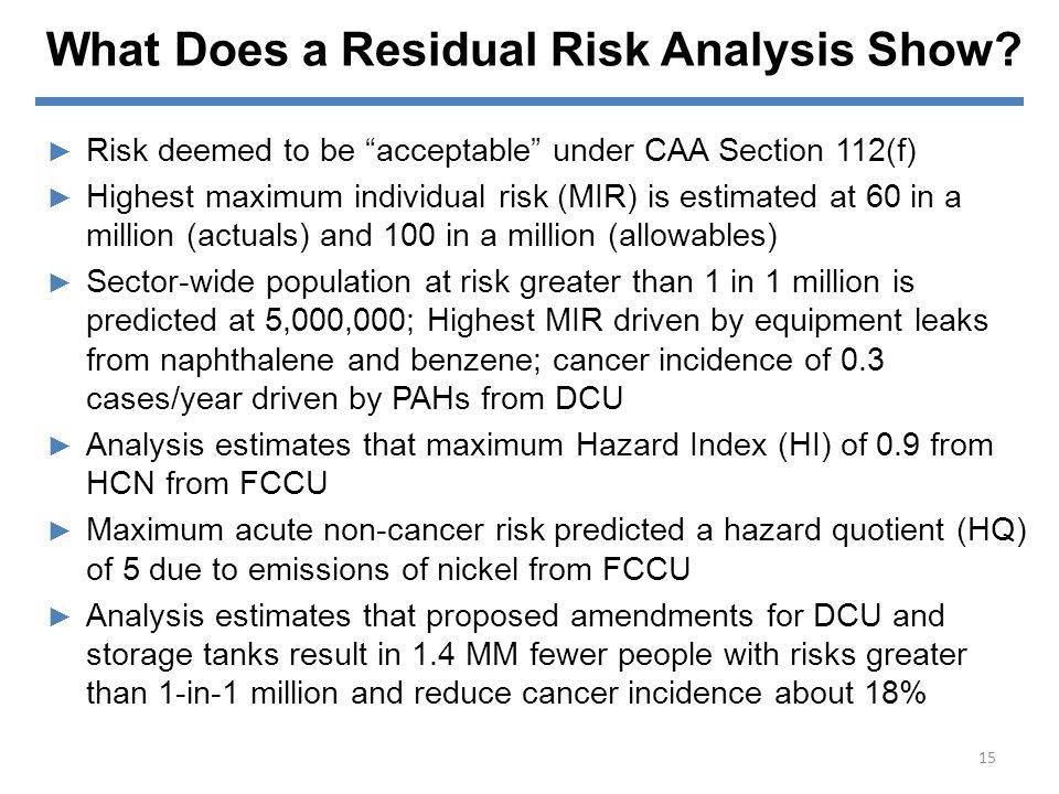 What Does a Residual Risk Analysis Show