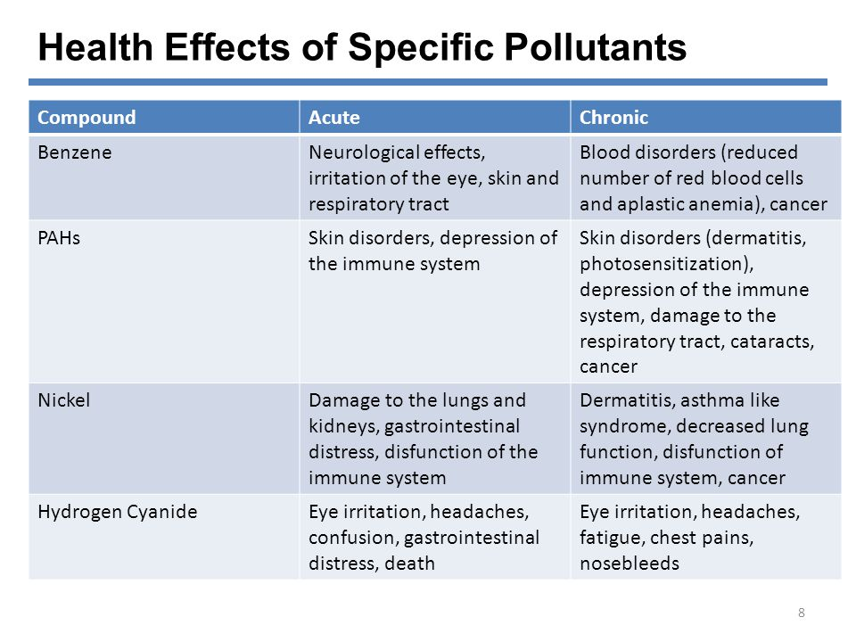 Health Effects of Specific Pollutants