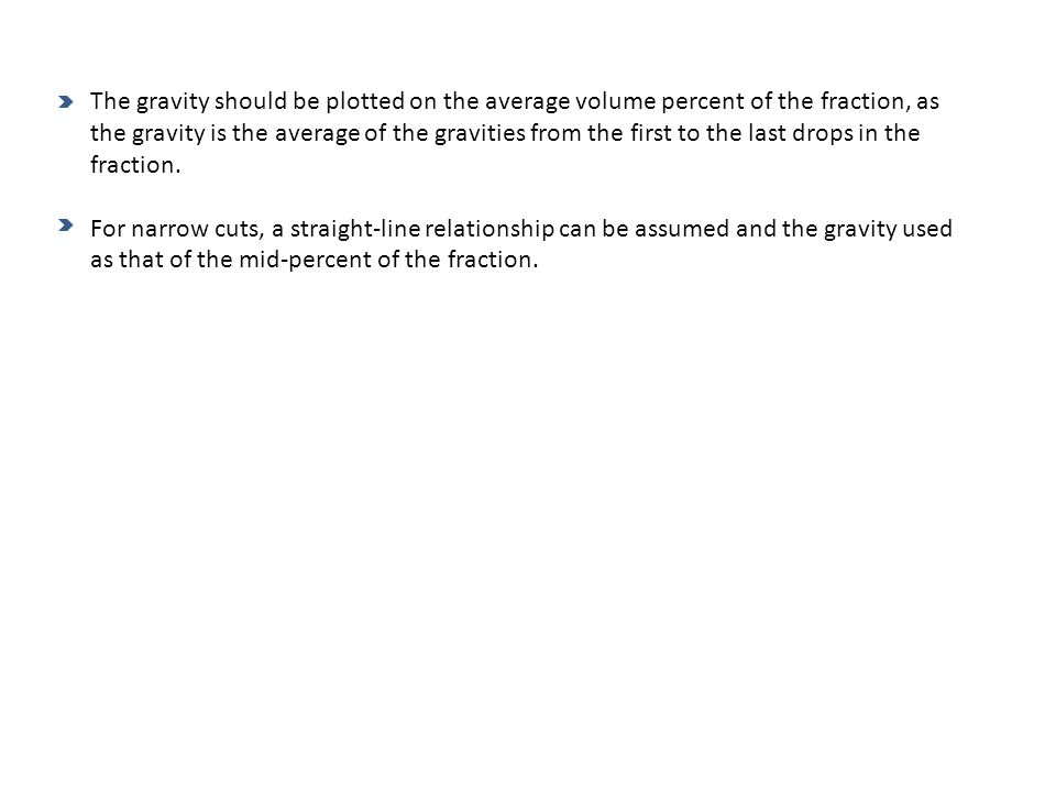 The gravity should be plotted on the average volume percent of the fraction, as the gravity is the average of the gravities from the first to the last drops in the fraction.