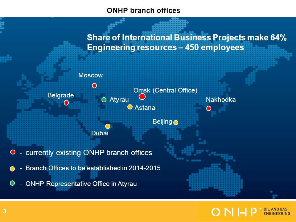 Share of International Business Projects make 64%
