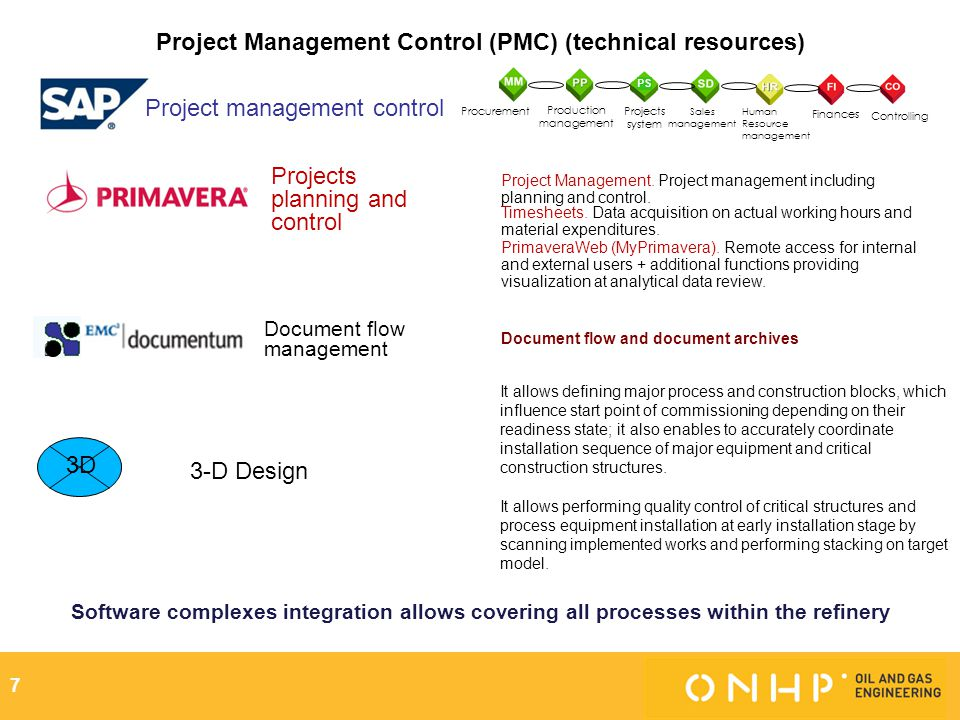 Project Management Control (РМС) (technical resources)