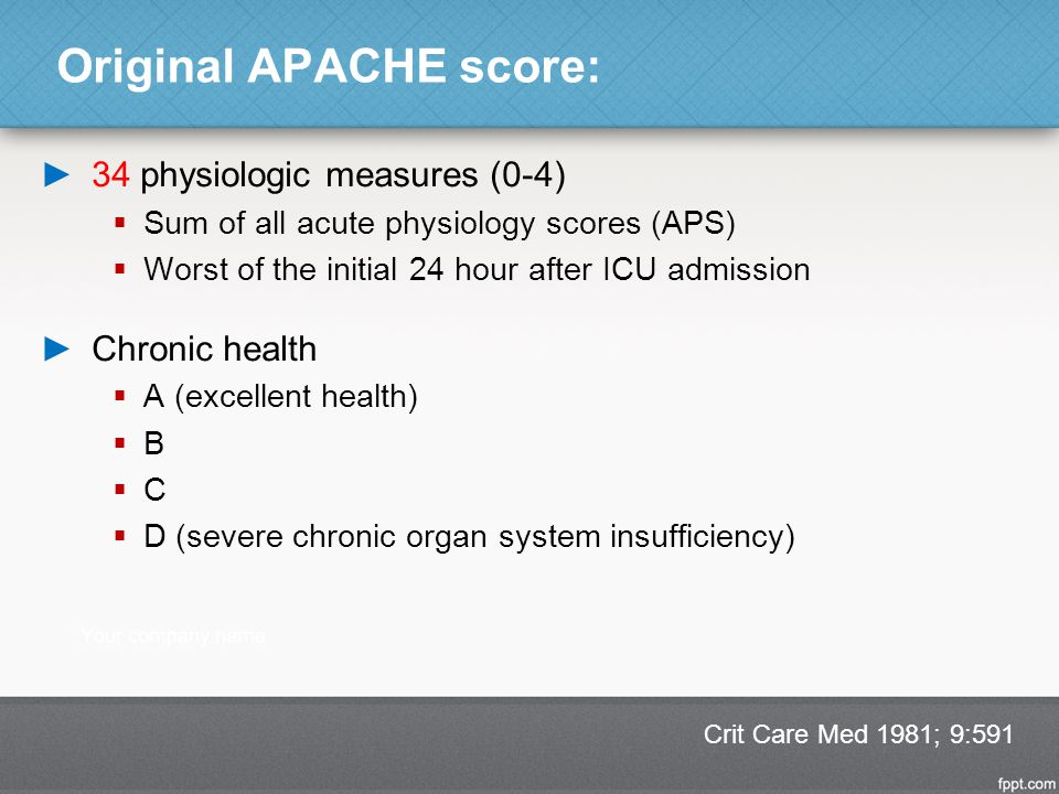 Original APACHE score:
