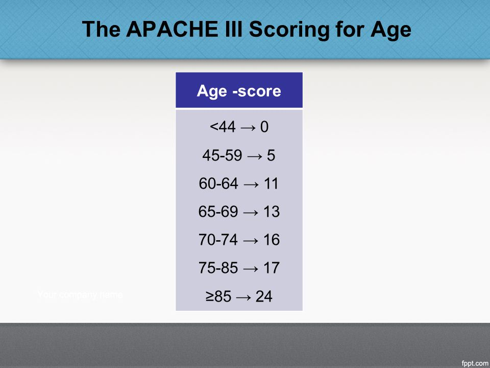 The APACHE III Scoring for Age