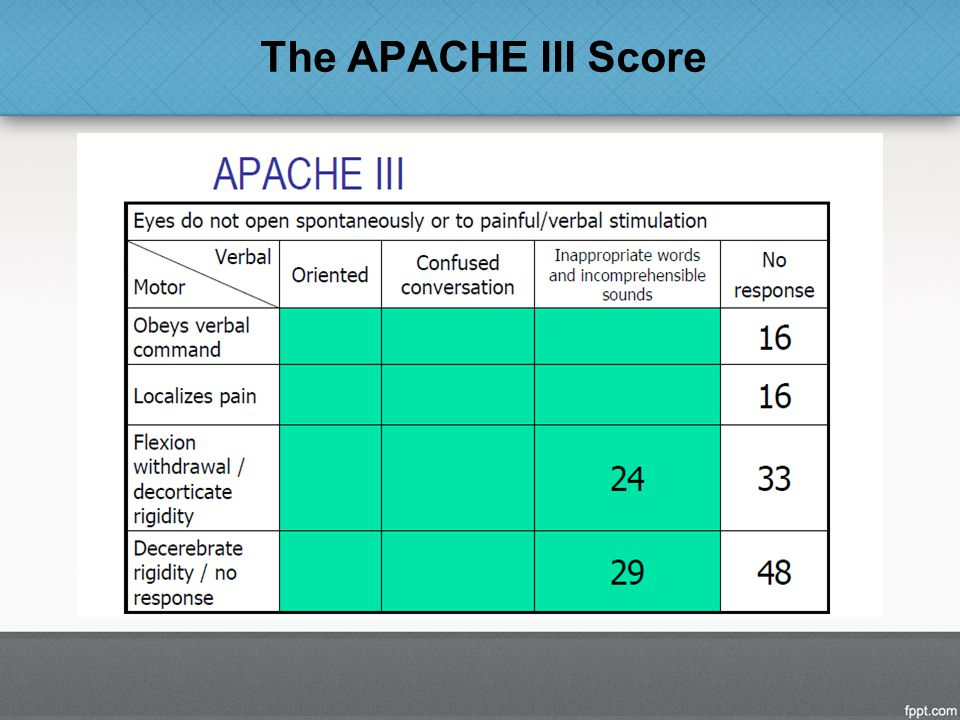 The APACHE III Score Shaded areas without score = unlikely or unusual combinations