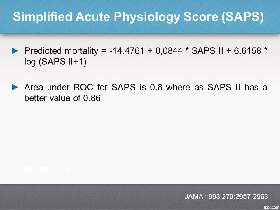 Simplified Acute Physiology Score (SAPS)