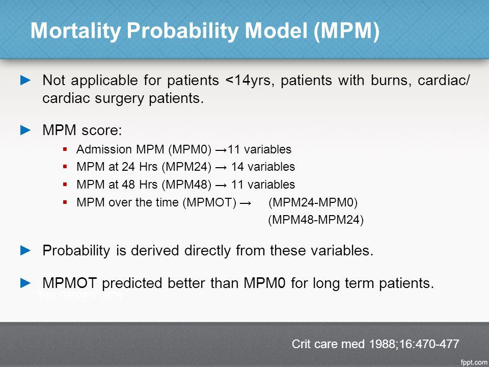 Mortality Probability Model (MPM)