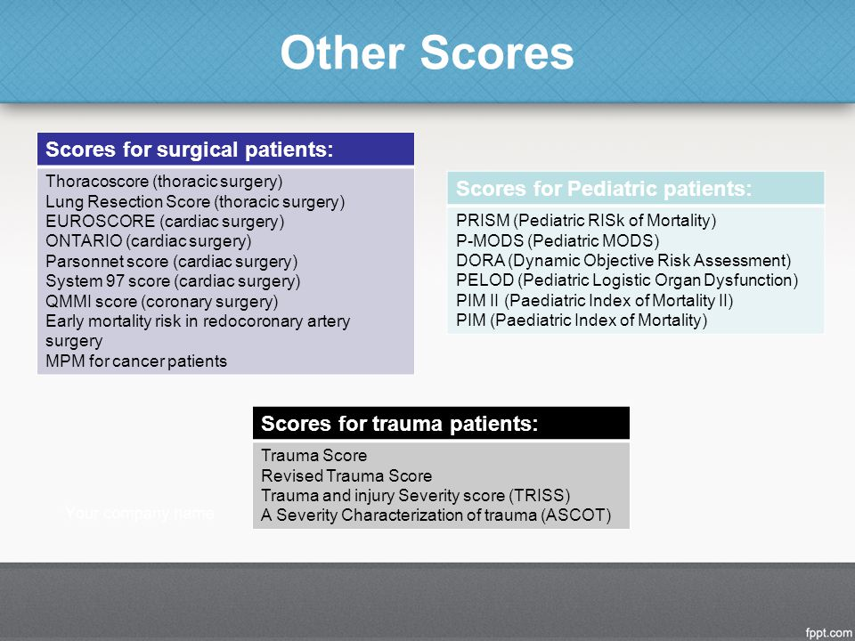 ICU Scoring Systems Iman Hassan, MD Pulmonary Medicine ...