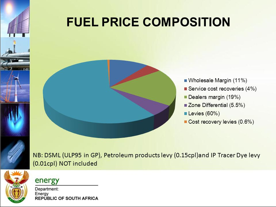 FUEL PRICE COMPOSITION